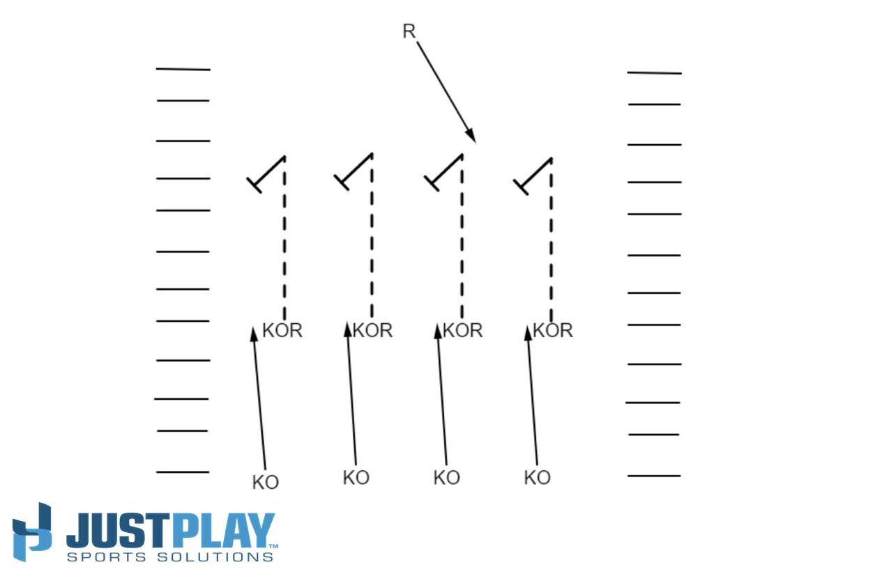 Chalk Talk - Special Teams - Diagram 5
