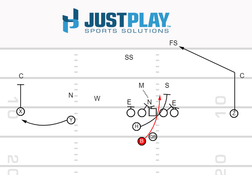 Just Play: Halfback ISO
