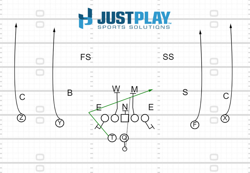 Just Play: Running Back Angle Screen