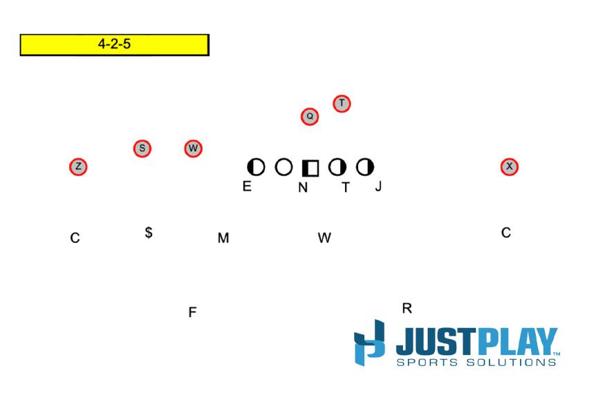 Just Play: Simple, Multiple Defense